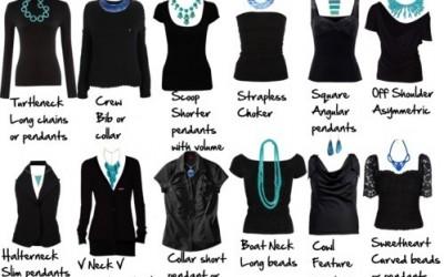 Necklaces and necklines